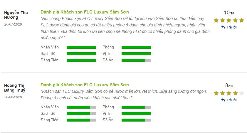 Đánh giá FLC Sầm Sơn